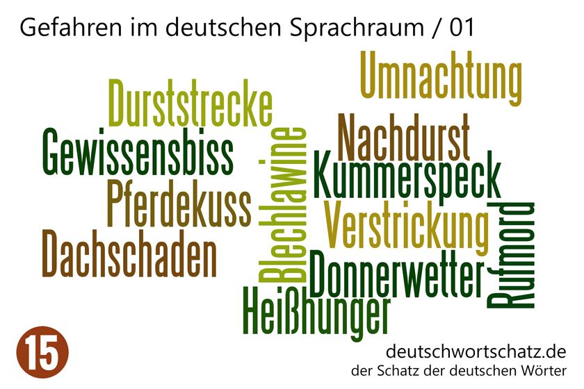 Gefahren im deutschen Sprachraum