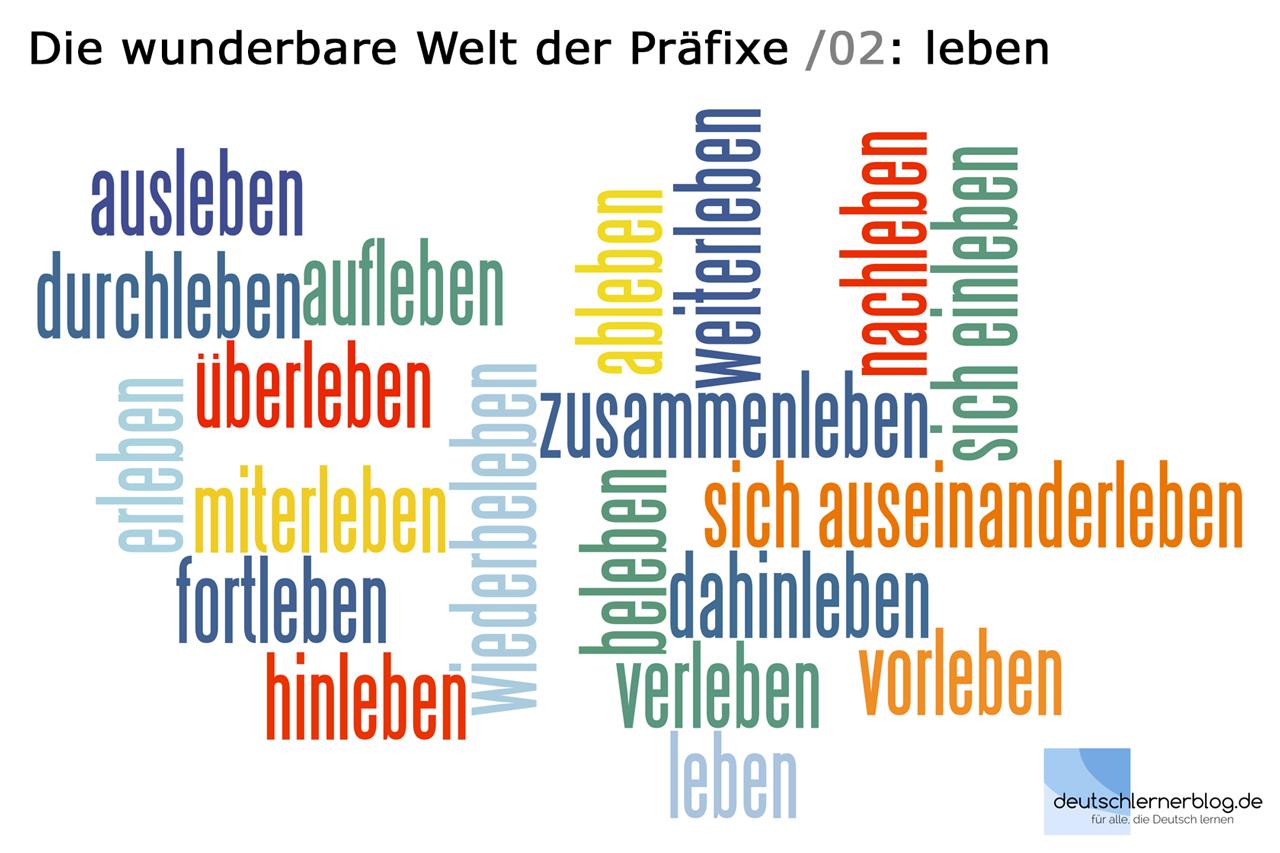 02_leben_wunderbare_Welt_der_Präfixe_deutschlernerblog
