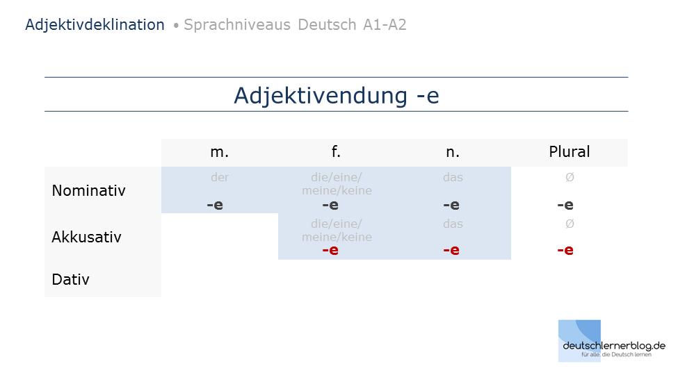 Adjektivdeklination - Deklination der Adjektive - Adjektivendungen - Adjektive Deklination - Adjektivdeklination Tabellen