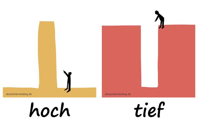 hoch - tief - Adjektive - Deutsch Adjektive - deutsche Adjektive - Adjektive Deutsch - Adjektive Übungen - Wortschatz Deutsch - Adjektive Bilder - Adjektive mit Bildern