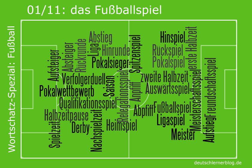 Fußballspiel - Fußball - Fussball - Wortschatz - Fussballspiel