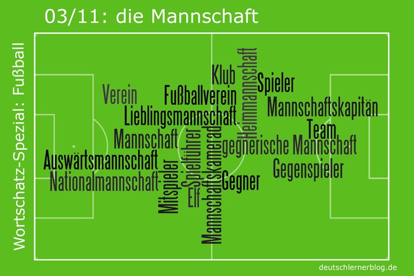 Fussball - Wortschatz - Mannschaft - Team - Fußball
