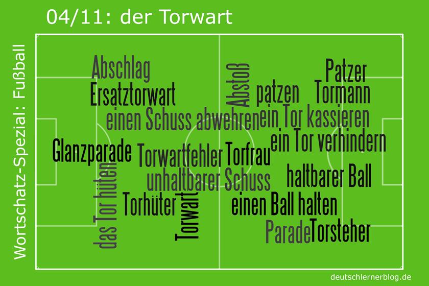 Fußball - Wortschatz - Torwart - Torhüter - Torsteher