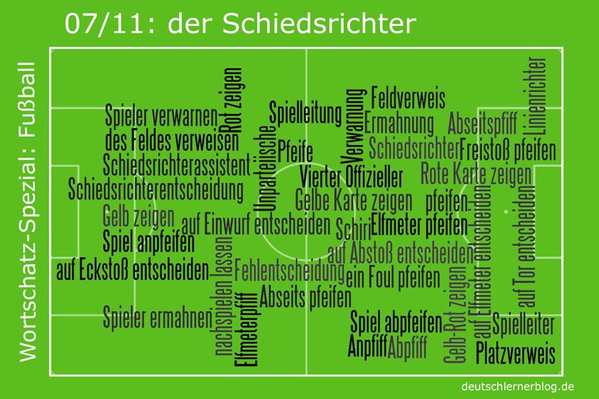 Fußball - Wortschatz - Schiedsrichter