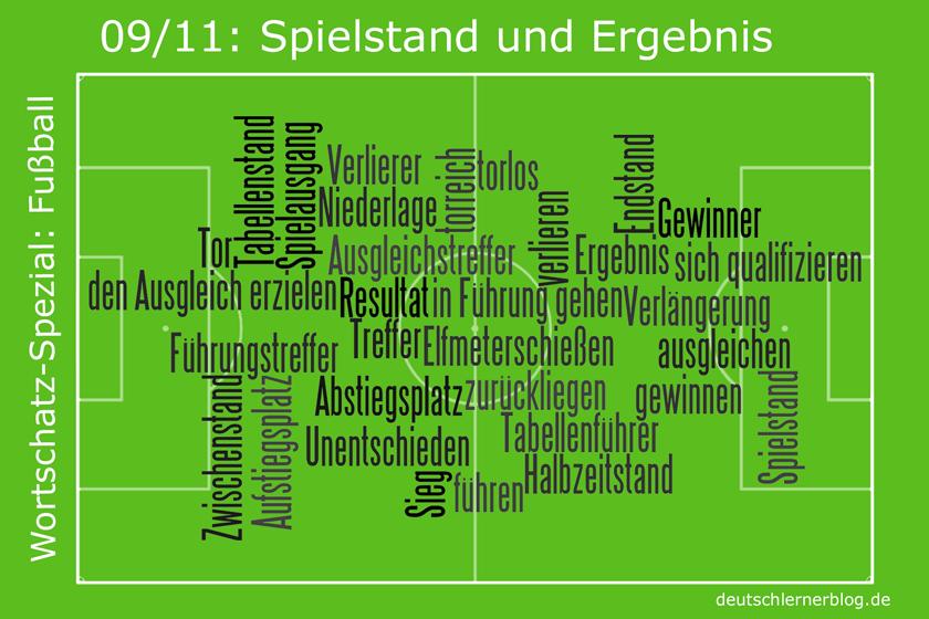 Wortschatz Spezial Fussball 09 11 Spielstand Und Ergebnis