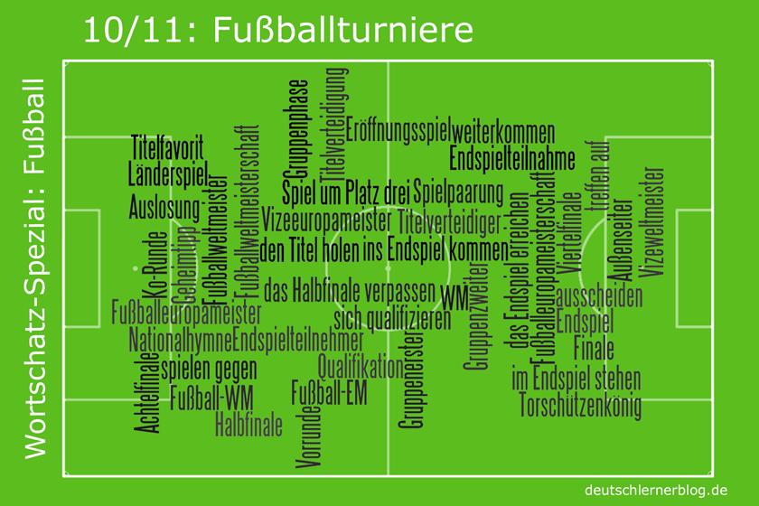Fußballturniere - Fußball - Fussball - Wortschatz - Fussballturniere - Fussball-WM - Fussball-EM