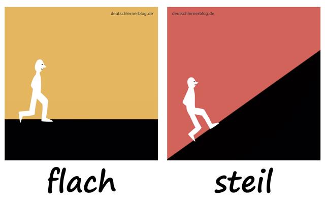 flach - steil - Adjektive lernen - 200 wichtigste deutsche Adjektive mit Bildern - Wortschatz mit Bildern