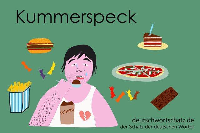 Kummerspeck - Wortschatz mit Bildern lernen