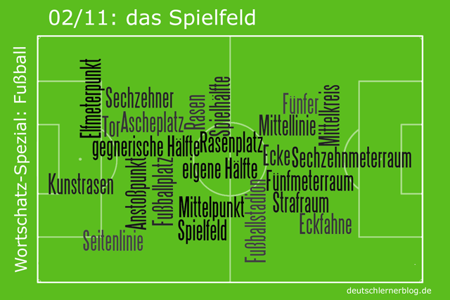 Fußball-Weltmeisterschaft - Fussball-Weltmeisterschaft - Fußball-WM - Spielfeld