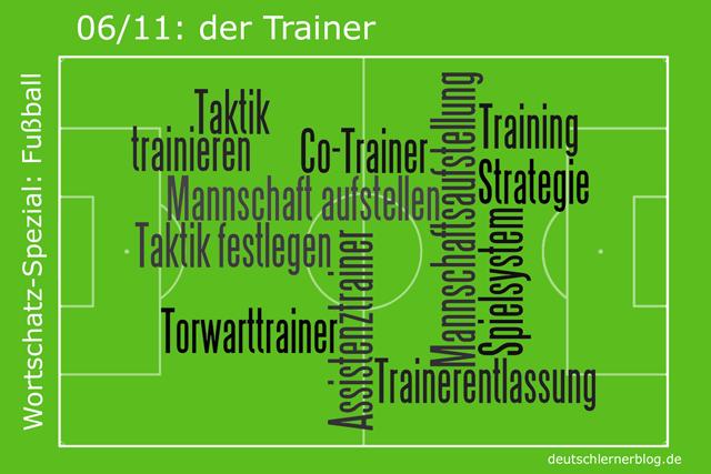 Trainer - Feldspieler - Fußball-Weltmeisterschaft - Fussball-Weltmeisterschaft - Fußball-WM
