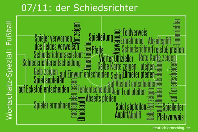 Schiedsrichter - Feldspieler - Fußball-Weltmeisterschaft - Fussball-Weltmeisterschaft - Fußball-WM