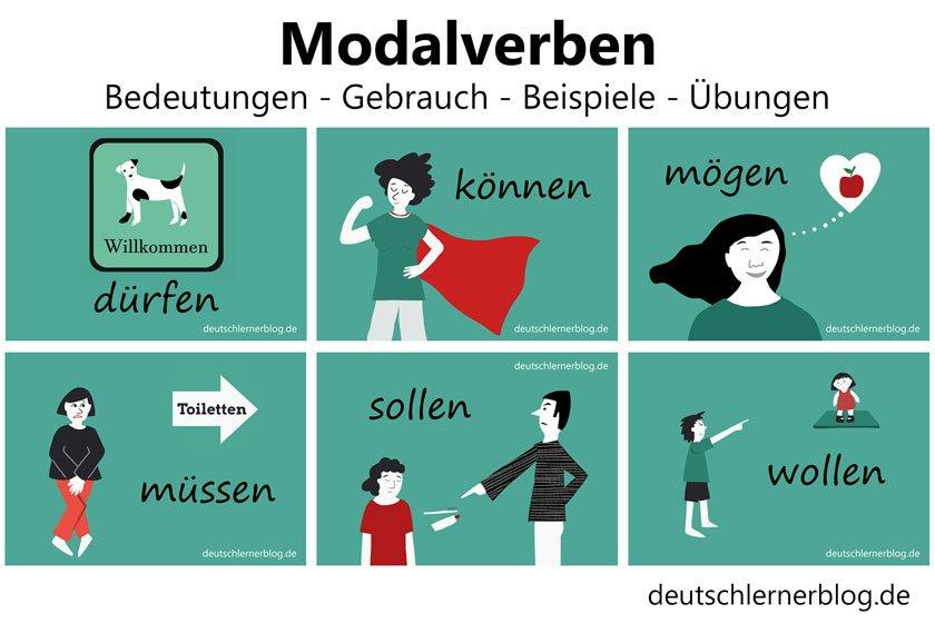 Modalverben - Gebrauch - Bedeutung- Beispiele - Umschreibungen