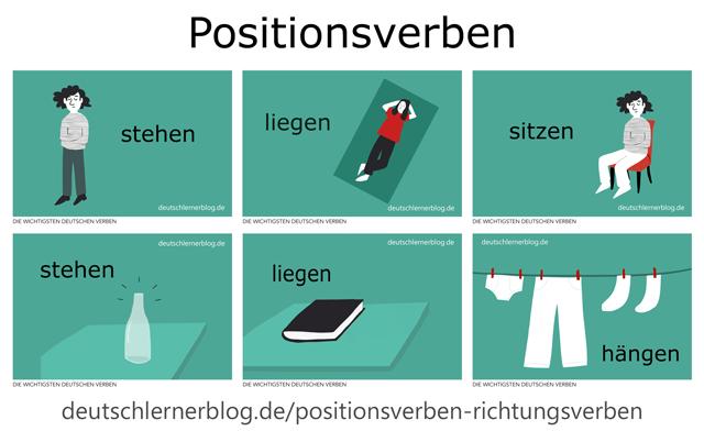 Positionsverben