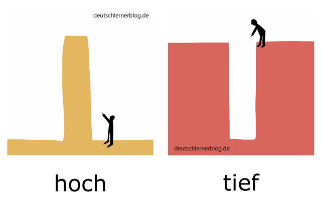 hoch - tief - deutsche Adjektive illustriert mit Bildern