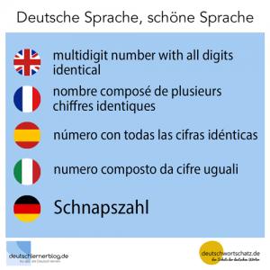 Schnapszahl deutschlernerblog deutschwortschatz Galerie - deutsche Sprache