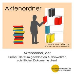 Aktenordner - Wortschatz Deutsch Bilder
