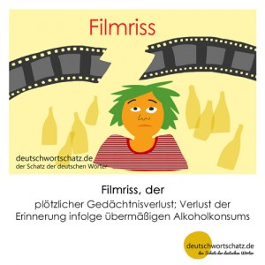 Filmriss - Wortschatz Deutsch Bilder