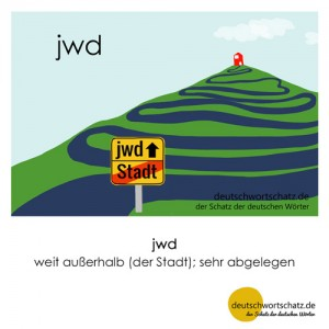 jwd - Wortschatz Deutsch Bilder