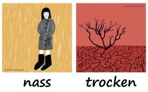 nass - trocken - Adjektive - Gegensatzpaare