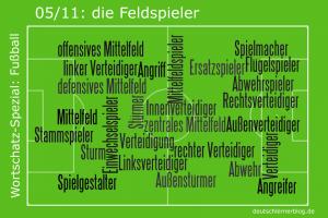 Wortschatz Fußball 05 Feldspieler 840 560 png24